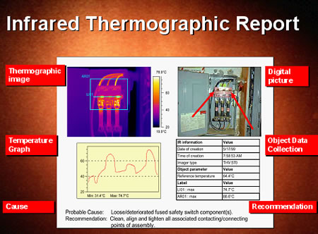 Infra Red Thermography