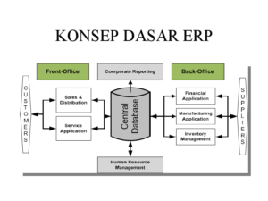 implementasi-enterprise-resources-planning-erp