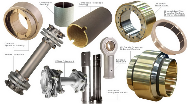 Image result for prinsip lubrikasi pada bearing