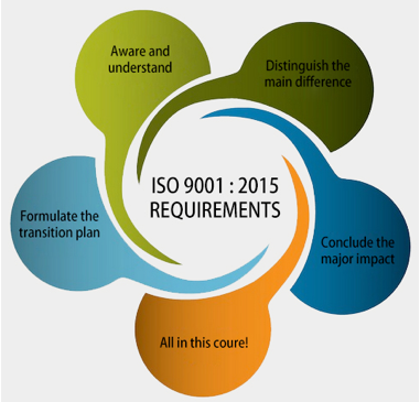 TRAINING ISO 9001:2015