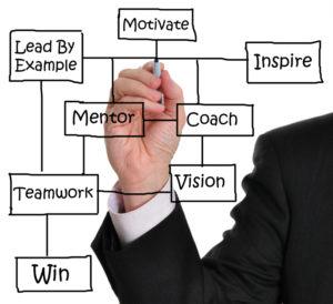 coaching-mentoring-leading-team